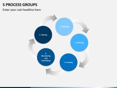 5 Process groups PPT slide 13