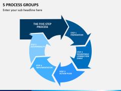 5 Process groups PPT slide 4