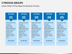5 Process groups PPT slide 5