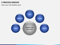 5 Process groups PPT slide 8