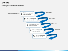 5 Whys PPT slide 2