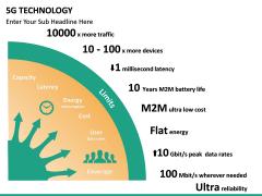 5G Technology PPT slide 18