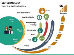 5G Technology PPT slide 27