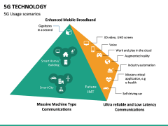 5G Technology PPT slide 28