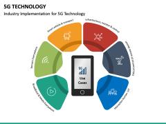 5G Technology PPT slide 29
