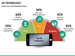 5G Technology PPT slide 32