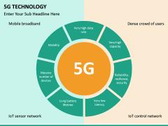 5G Technology PPT slide 34