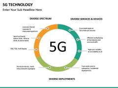5G Technology PPT slide 19
