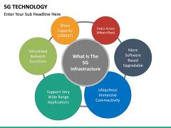 5G Technology PPT slide 20