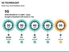 5G Technology PPT slide 21
