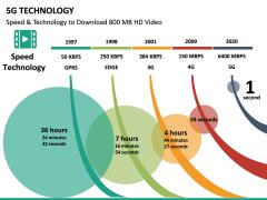 5G Technology PPT slide 25
