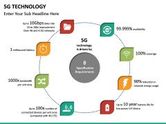 5G Technology PPT slide 26