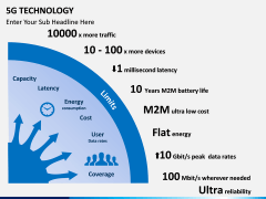 5G Technology PPT slide 1