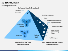 5G Technology PPT slide 11