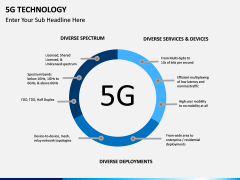 5G Technology PPT slide 2