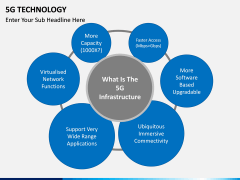 5G Technology PPT slide 3