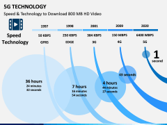5G Technology PPT slide 8