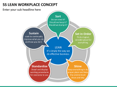 5S learn workplace concept PPT slide 13