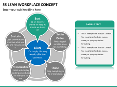 5S learn workplace concept PPT slide 14