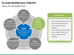 5S learn workplace concept PPT slide 15