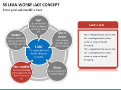 5S learn workplace concept PPT slide 17