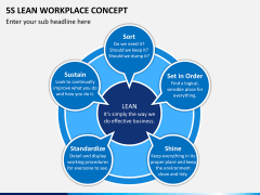 5S learn workplace concept PPT slide 4