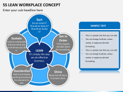 5S learn workplace concept PPT slide 5