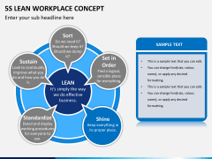 5S learn workplace concept PPT slide 7