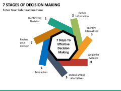 7 Stages of Decision Making PPT slide 4