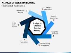 7 Stages of Decision Making PPT slide 1