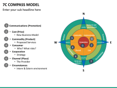 7C compass model PPT slide 7
