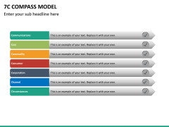 7C compass model PPT slide 9