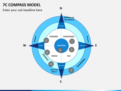 7C compass model PPT slide 1