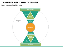 7 Habits of Stephen Covey PPT Slide 10