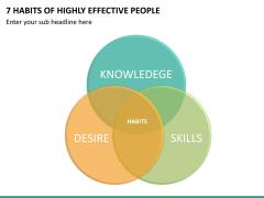 7 Habits of Stephen Covey PPT Slide 13