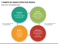 7 Habits of Stephen Covey PPT Slide 15