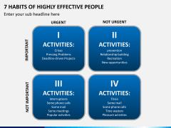 7 Habits of Stephen Covey PPT Slide 4