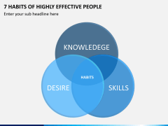 7 Habits of Stephen Covey PPT Slide 5