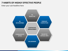7 Habits of Stephen Covey PPT Slide 6