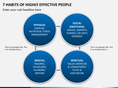 7 Habits of Stephen Covey PPT Slide 7