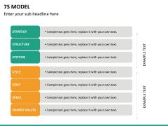 7S model PPT slide 22