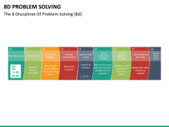 8D problem solving PPT slide 11