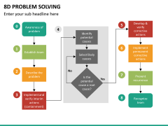 8D problem solving PPT slide 14
