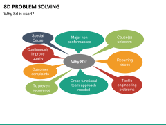 8D problem solving PPT slide 15