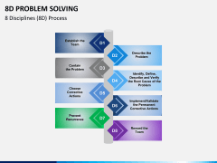 8D problem solving PPT slide 1
