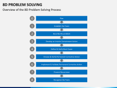 8D problem solving PPT slide 2