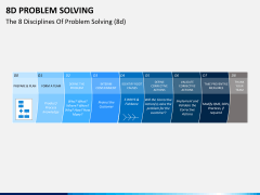 8D problem solving PPT slide 3