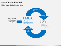 8D problem solving PPT slide 5