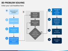 8D problem solving PPT slide 6