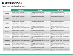 30 60 90 day plan PPT slide 34